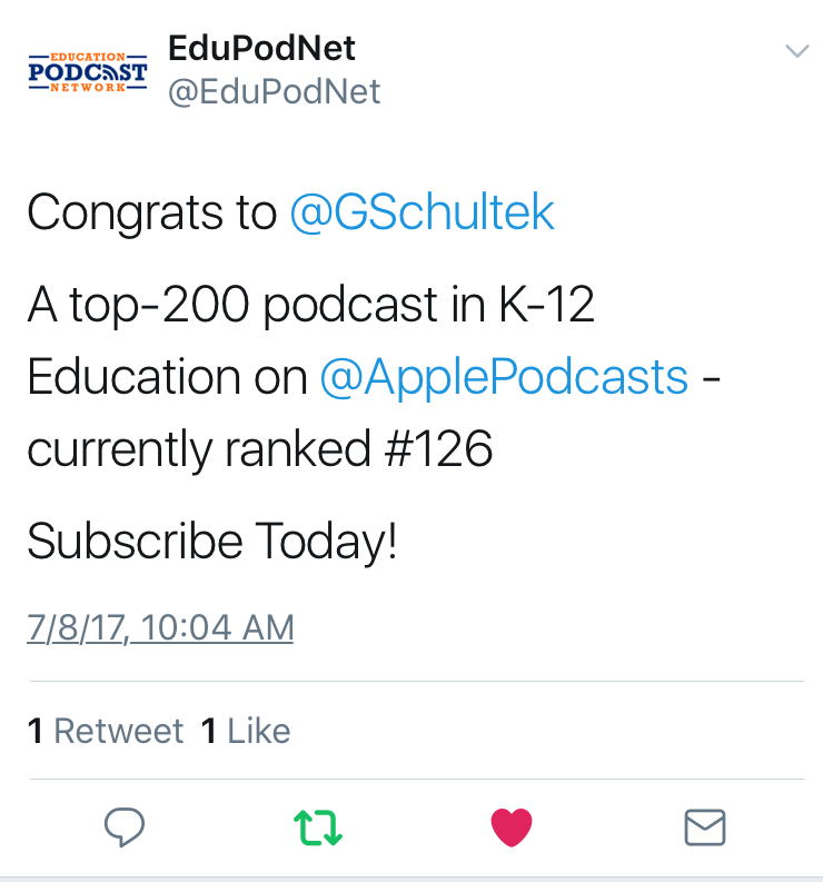 podcast milestone